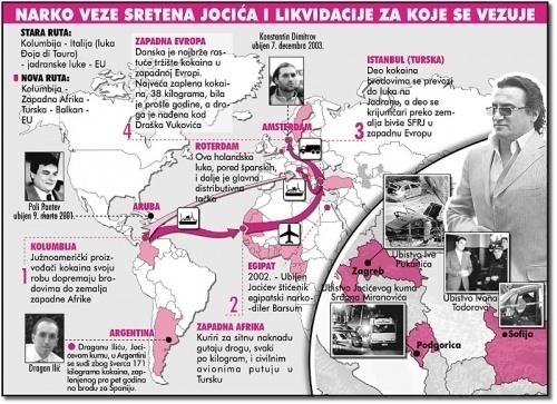 Bulgaria: Serbian Drug Lord Josic Receives 15 Years Jail Time