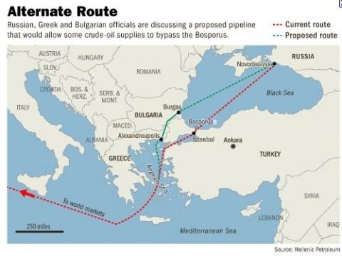 Bulgaria: Bulgarian MPs Snub Civic Petition to Renounce Oil Pipeline Contract