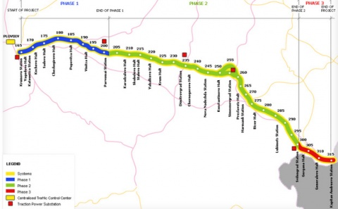 Bulgaria: Bulgarian PM Vows 'Paradigm Shift' from Highways to Railways