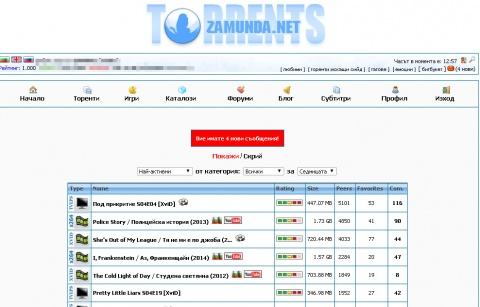 Bulgaria: Bulgarian Torrent Site Among 'Most Notorious Pirate Websites'