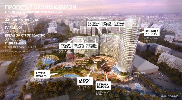Bulgaria: Grand Kanyon Project Worth BGN 120 M to Be Launched in Sofia
