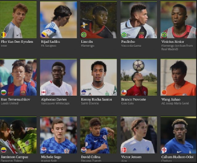 Bulgaria: Bulgarian is Selected Among the Top 60 of the Most Talented  Young Footballers