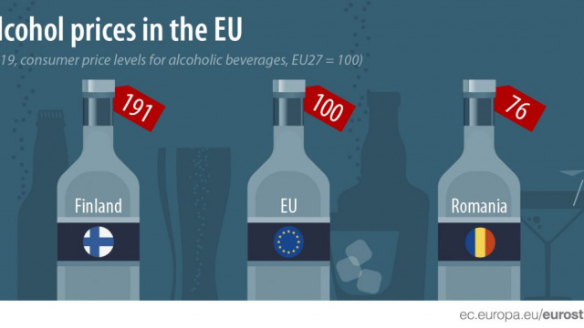 Bulgaria: Bulgaria - Second of Cheepest Alcohol in EU