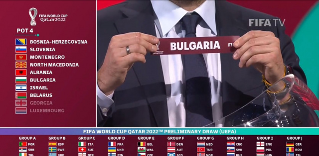 Bulgaria: WC Qatar 2022 Qualifiers: Bulgaria Drawn with Italy, Switzerland and N.Ireland